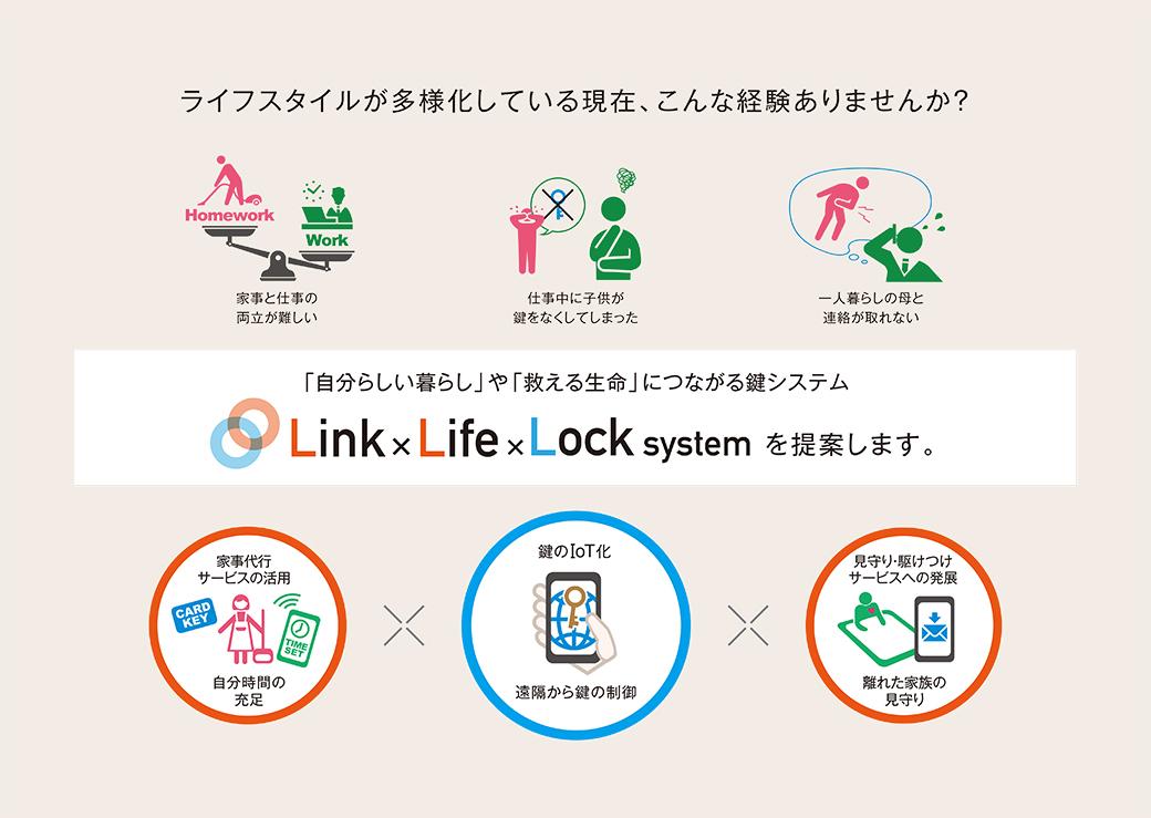 Link×Life×Lock system(リンクライフロックシステム)
