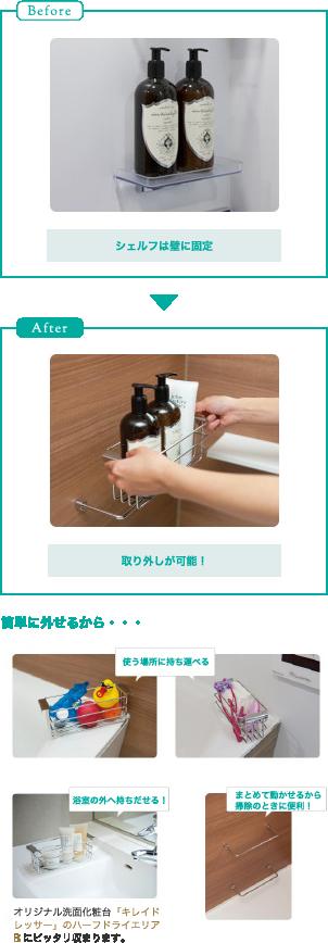 Before シェルフは壁に固定 After 取り外しが可能! 簡単に外せるから・・・ 使う場所に持ち運べる 浴室の外へ持ちだせる! まとめて動かせるから掃除のときに便利!オリジナル洗面化粧台「キレイドレッサー」のハーフドライエリアBにピッタリ収まります。