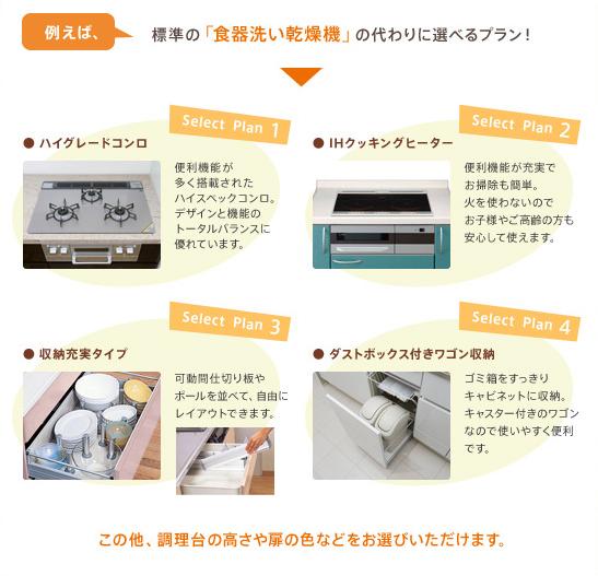 例えば、標準の食器洗い乾燥機の代わりに選べるプラン! セレクトプラン1、ハイグレードコンロ 便利機能が多く搭載されたハイスペックコンロ。デザインと機能のトータルバランスに優れています。 セレクトプラン2、IHクッキングヒーター 便利機能が充実でお掃除も簡単。火を使わないのでお子様やご高齢の方も安心して使えます。 セレクトプラン3、収納充実タイプ 可動間仕切り板やボールを並べて、自由にレイアウトできます。 セレクトプラン4、ダストボックス付きワゴン収納 ゴミ箱をすっきりキャビネットに収納。キャスター付きのワゴンなので使いやすく便利です。 この他、調理台の高さや扉の色などをお選びいただけます。