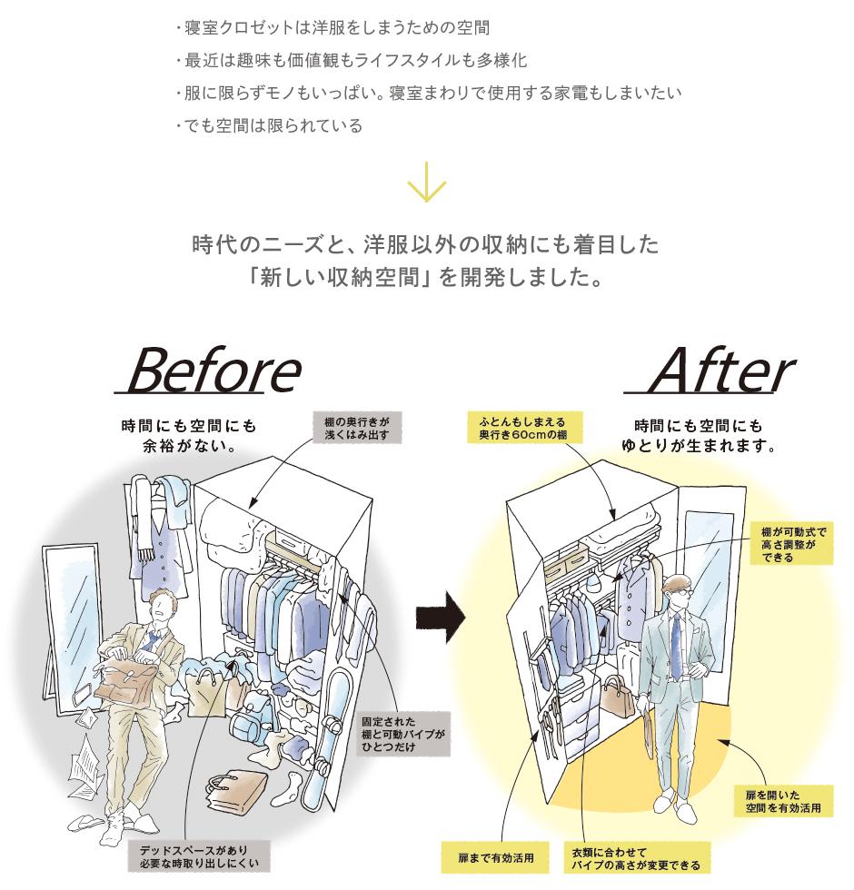 時代のニーズと、洋服以外の収納にも着目した「新しい収納空間」を開発しました。
