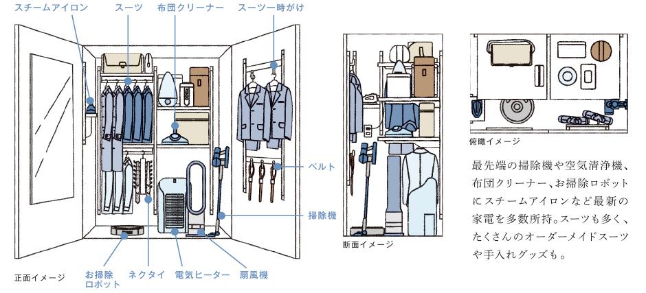 最先端の掃除機や空気清浄機、布団クリーナー、お掃除ロボットにスチームアイロンなど最新の家電を多数所持。スーツも多く、たくさんのオーダーメイドスーツや手入れグッズも。