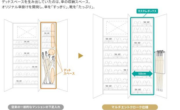 デッドスペースを生み出していたのは、傘の収納スペース。オリジナル傘掛けを開発し、傘を「すっきり」、靴を「たっぷり」。 従来の一般的なマンションの下足入れ マルチエントクローク仕様